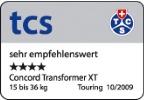 Результаты краш-теста TCS